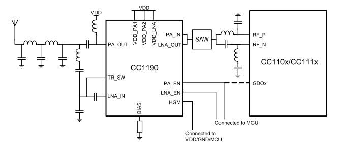 Cc1101 + cc1190 - Hardware - Homegear Forum