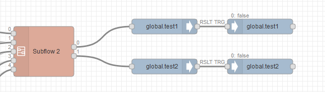Variable-Out-Node