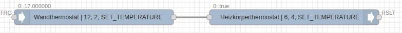 FireShot Capture 234 - Node-BLUE _ 192.168.3.2 - http___192.168.3.2_node-blue_#
